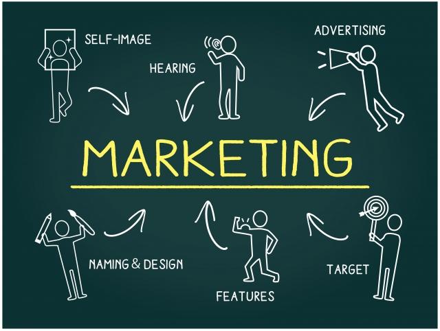 広告・販促企画